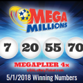 Mega Millions Lottery Draw Results Of 05/01/2018: Two Lucky Player Become Millionaire
