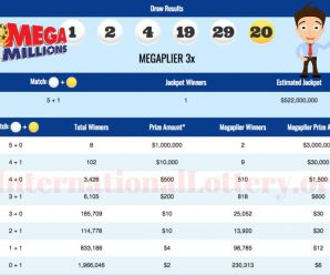 $522 million jackpot Mega Millions ticket sold in San Jose, California!