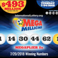 Mega Millions jackpot reaches $493M: Unbelievable