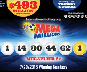 Mega Millions jackpot reaches $493M: Unbelievable