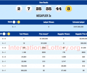 Mega Millions increases to $187 million for Friday's drawing