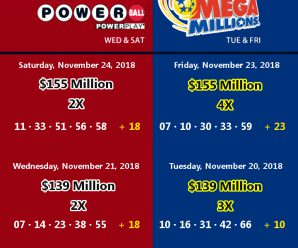There Are 3 Millionaires This Week With Mega Millions And PowerBall Jackpot