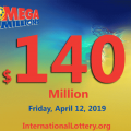 Mega Millions increases to $140 million for the next Friday's drawing