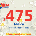 Mega Millions jackpot continues to see increase in value; Now it is $475 million