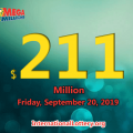One new millionaire; Mega Millions jackpot jumps to $211 million on 20 Sept, 2019
