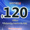 No jackpot winner, Powerball jackpot hits $120 million on October 23, 2019