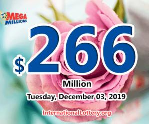 Mega Millions jackpot grows to $266 millions