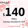 Powerball results of December 08, 2019: Jackpot raises to $140 million
