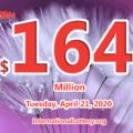 A player won $4 million with Mega Millions lottery; Jackpot is $164 million