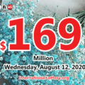 $2 million of Powerball belonged to 2 players on August 08, 2020