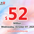 Result of Powerball on October 03, 2020: Two players won million dollars