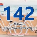 Who will win the next $142 million Mega Millions jackpot on November 06, 2020?