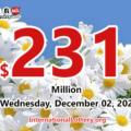 Powerball results of November 28, 2020: Jackpot raises to $231 million