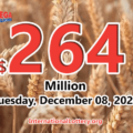 A player won million dollar with Mega Millions on December 04, 2020