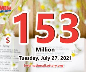 Mega Millions jackpot climbs to $153 million for July 27, 2021