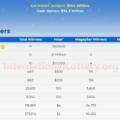 Results of July 13, 2021: Mega Millions jackpot raises to $117 million