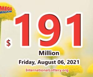 A player win $1 million; Mega Millions jackpot rises to $191 million