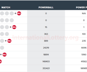 Who will win the next $241 million Powerball jackpot on August 11, 2021?